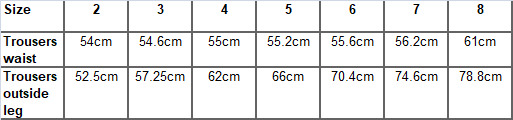 Trousers measurements